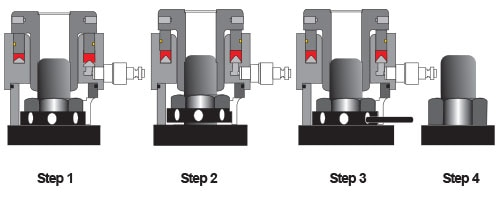 Introduction to Hydraulic Bolt Tensioners